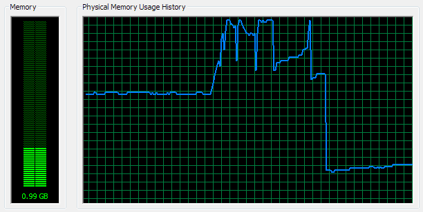 Memory usage by SPARK-based parser of C code.