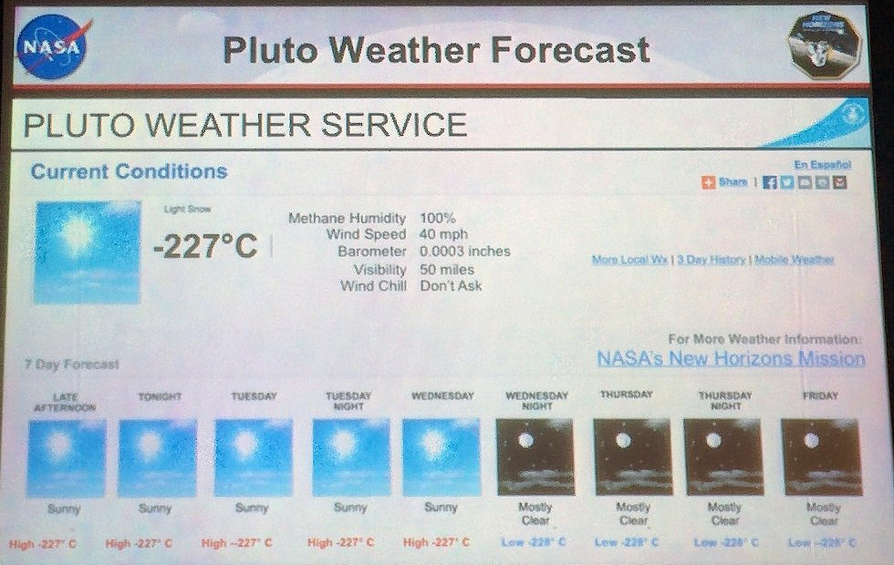 Pluto weather forecast
